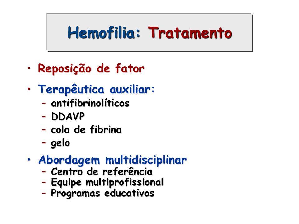 Reposição de fatorReposição de fator Terapêutica auxiliar:Terapêutica auxiliar: –antifibrinolíticos –DDAVP –cola de fibrina –gelo Abordagem multidisciplinarAbordagem multidisciplinar –Centro de referência –Equipe multiprofissional –Programas educativos Hemofilia: Tratamento