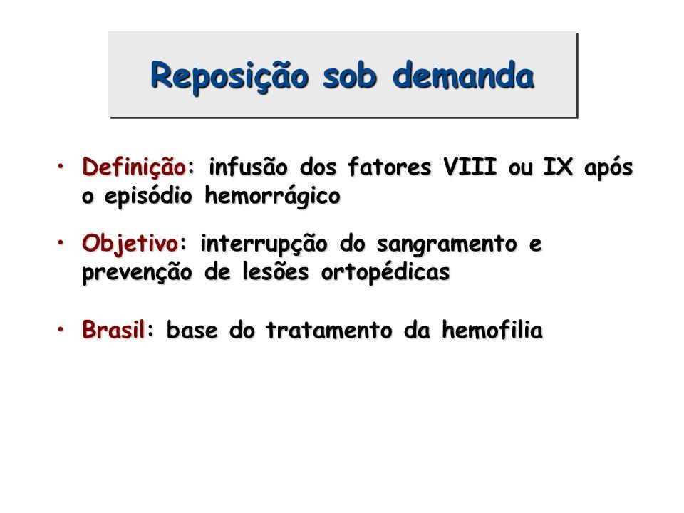 Definição: infusão dos fatores VIII ou IX após o episódio hemorrágicoDefinição: infusão dos fatores VIII ou IX após o episódio hemorrágico Objetivo: i