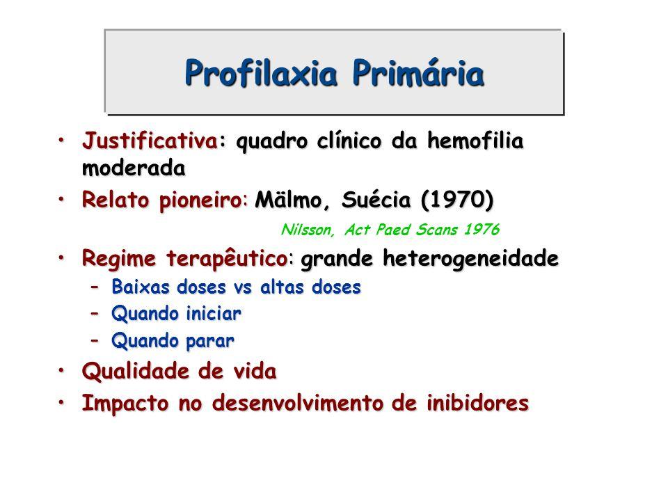 Justificativa: quadro clínico da hemofilia moderadaJustificativa: quadro clínico da hemofilia moderada Relato pioneiro: Mälmo, Suécia (1970)Relato pio