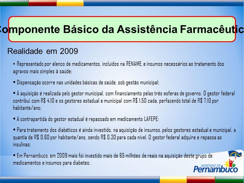 1.Atualização do Elenco de Referência para Componente Básico da Assistência Farmacêutica.