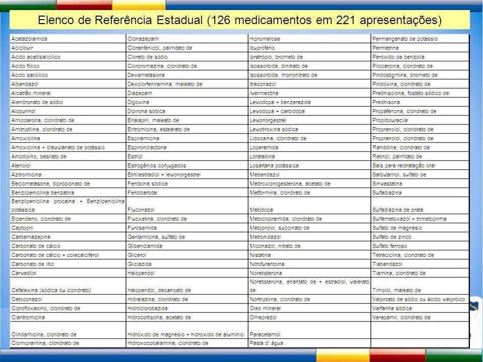 Elenco de Referência Estadual (126 medicamentos em 221 apresentações)