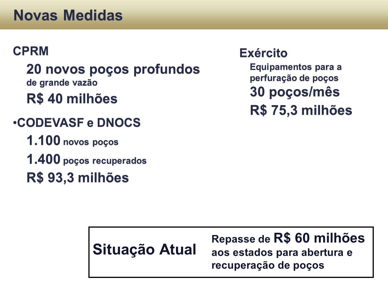 Situação Atual Novas Medidas Repasse de R$ 60 milhões aos estados para abertura e recuperação de poços CPRM 20 novos poços profundos de grande vazão R