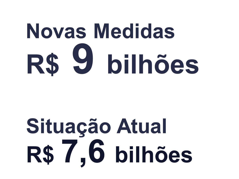 Novas Medidas R$ 9 bilhões Novas Medidas R$ 9 bilhões Situação Atual R$ 7,6 bilhões Situação Atual R$ 7,6 bilhões