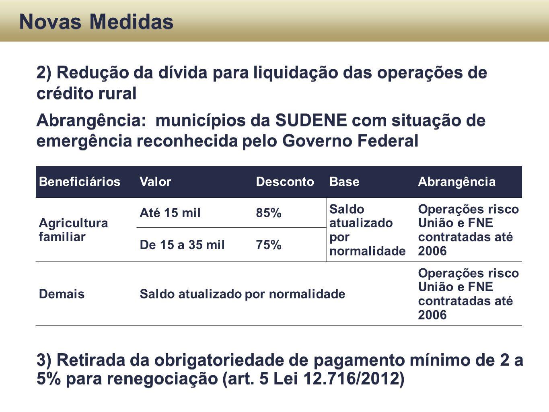Novas Medidas 2) Redução da dívida para liquidação das operações de crédito rural Abrangência: municípios da SUDENE com situação de emergência reconhe