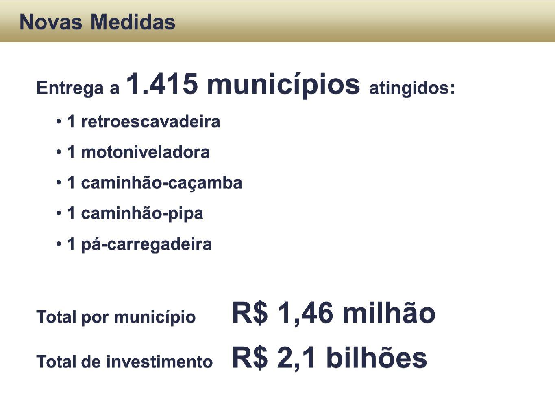 Novas Medidas Entrega a 1.415 municípios atingidos: 1 retroescavadeira 1 motoniveladora 1 caminhão-caçamba 1 caminhão-pipa 1 pá-carregadeira Total por