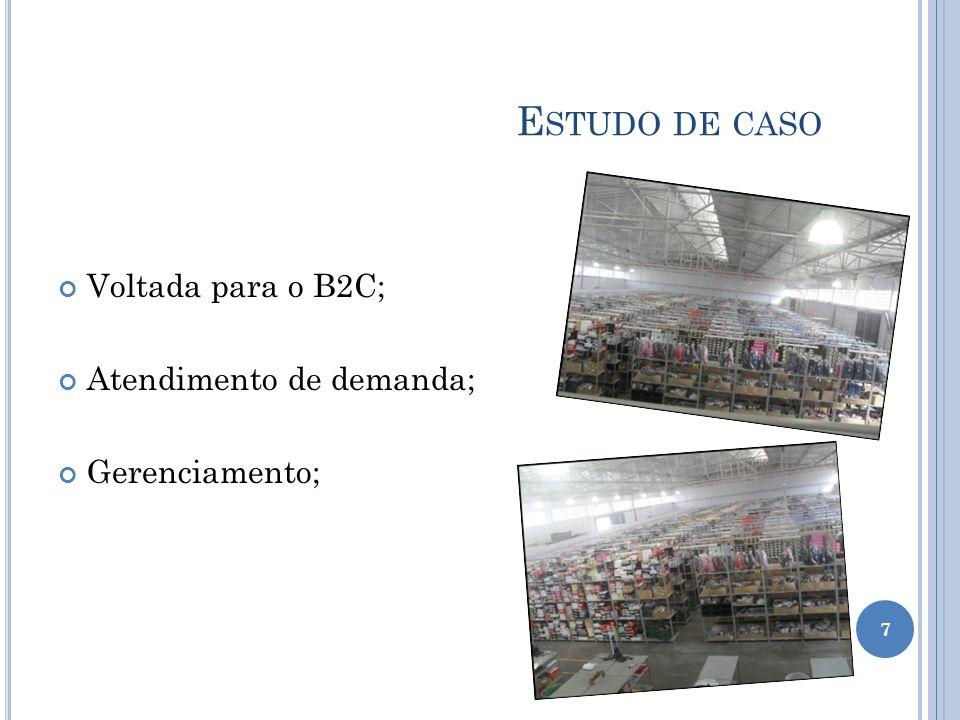E STUDO DE CASO Voltada para o B2C; Atendimento de demanda; Gerenciamento; 7