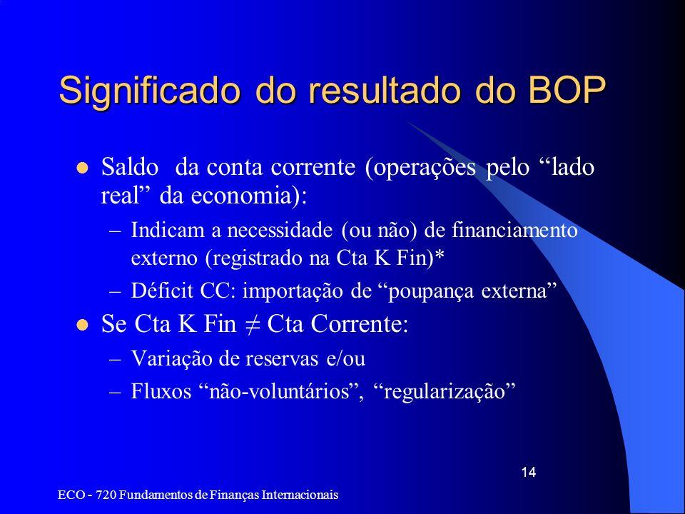 ECO - 720 Fundamentos de Finanças Internacionais 14 Significado do resultado do BOP Saldo da conta corrente (operações pelo lado real da economia): –I