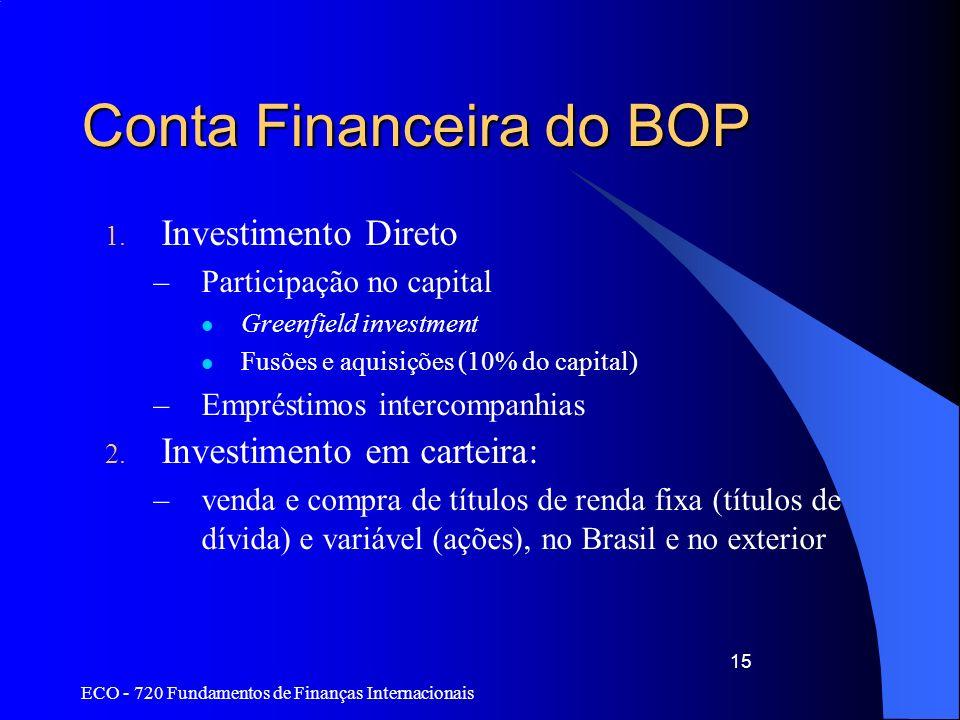 ECO - 720 Fundamentos de Finanças Internacionais 15 Conta Financeira do BOP 1. Investimento Direto –Participação no capital Greenfield investment Fusõ