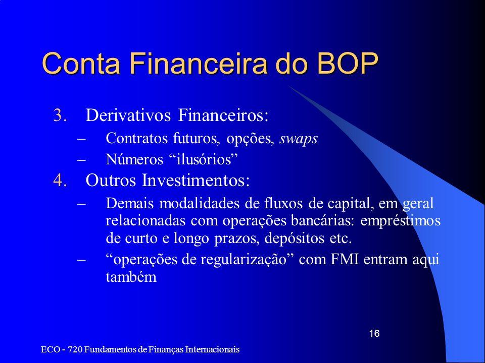 ECO - 720 Fundamentos de Finanças Internacionais 16 Conta Financeira do BOP 3.Derivativos Financeiros: –Contratos futuros, opções, swaps –Números ilus