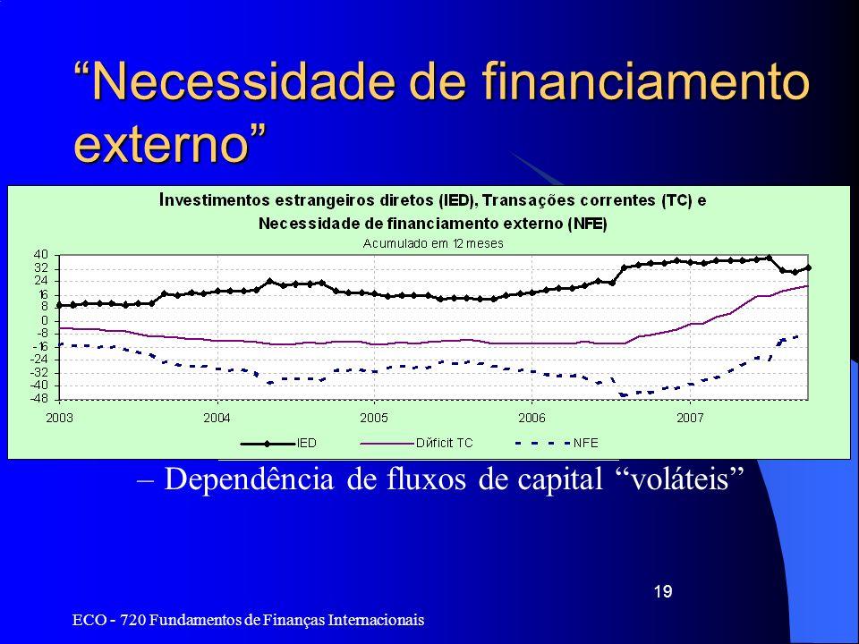 ECO - 720 Fundamentos de Finanças Internacionais 19 Necessidade de financiamento externo BCB (Quadro 23) calcula a necessidade pela seguinte conta: –D