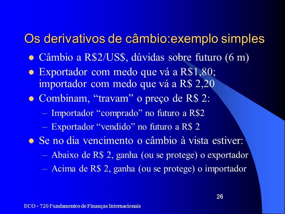 ECO - 720 Fundamentos de Finanças Internacionais 26 Os derivativos de câmbio:exemplo simples Câmbio a R$2/US$, dúvidas sobre futuro (6 m) Exportador c