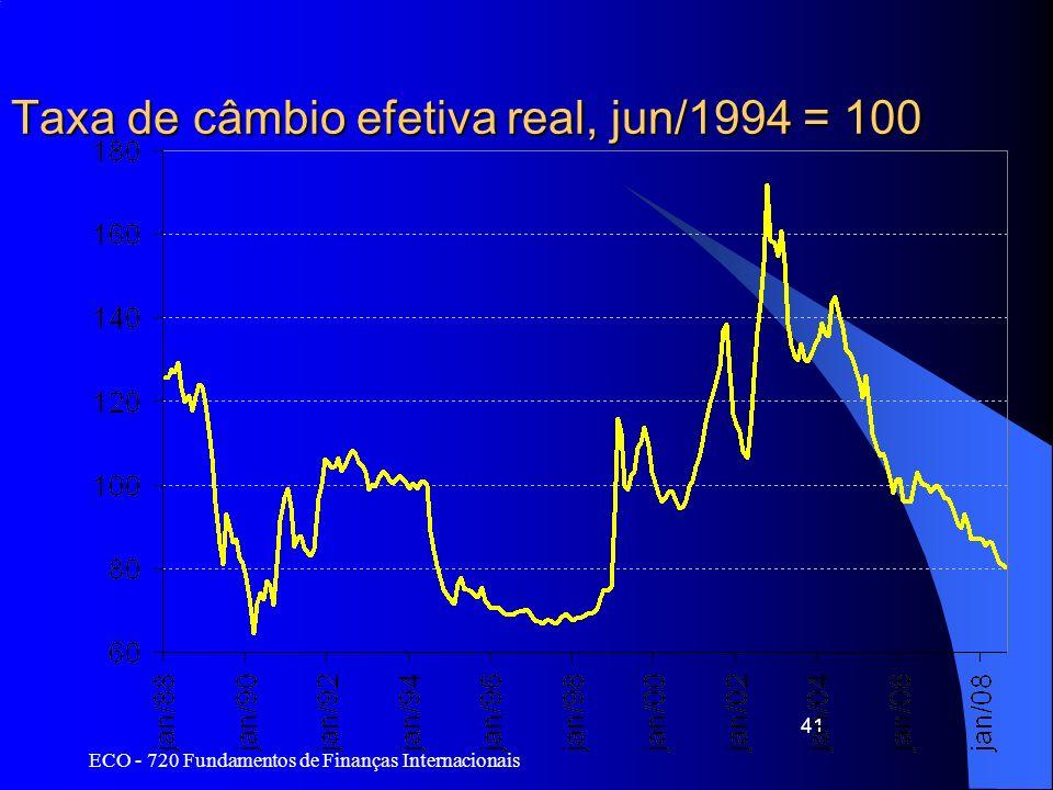 ECO - 720 Fundamentos de Finanças Internacionais 41 Taxa de câmbio efetiva real, jun/1994 = 100