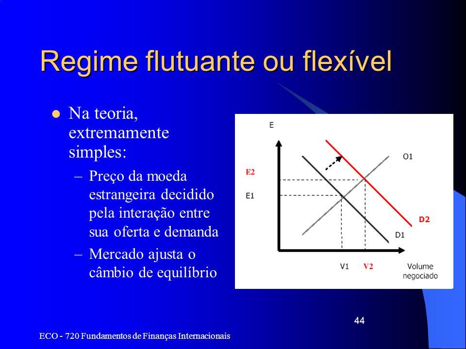 ECO - 720 Fundamentos de Finanças Internacionais 44 Regime flutuante ou flexível Na teoria, extremamente simples: –Preço da moeda estrangeira decidido