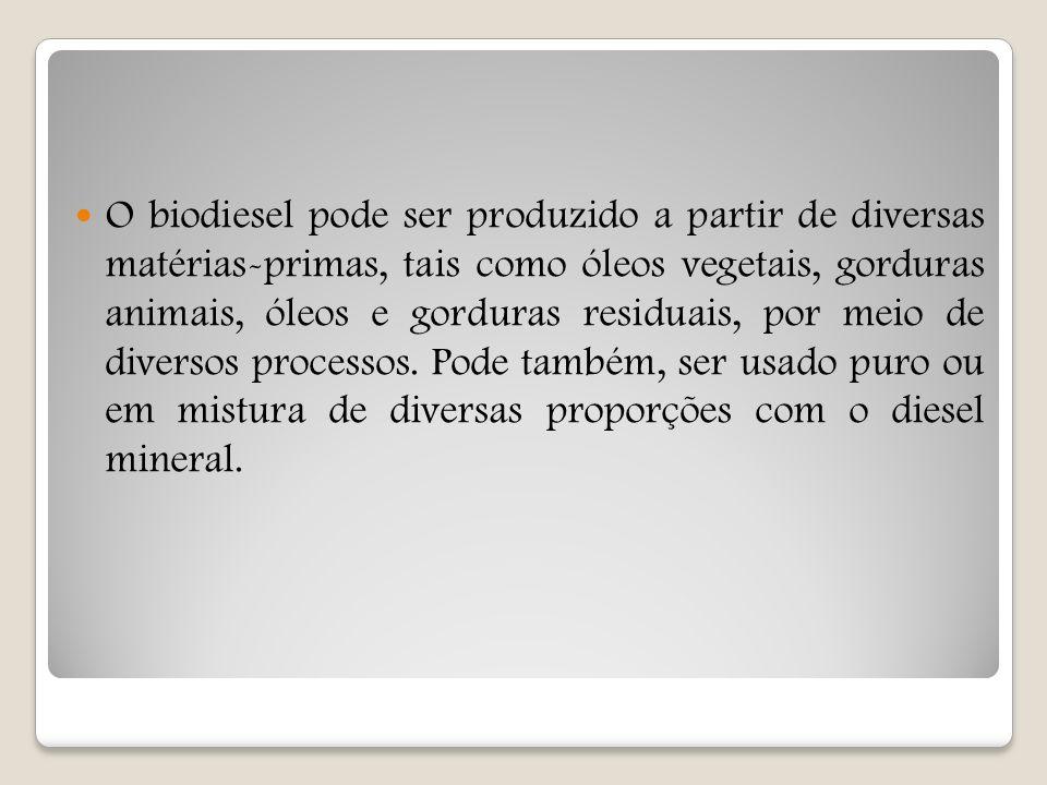 ARBIX, G.et al. 2004. Biocombustíveis. Cadernos NAE, número 2.