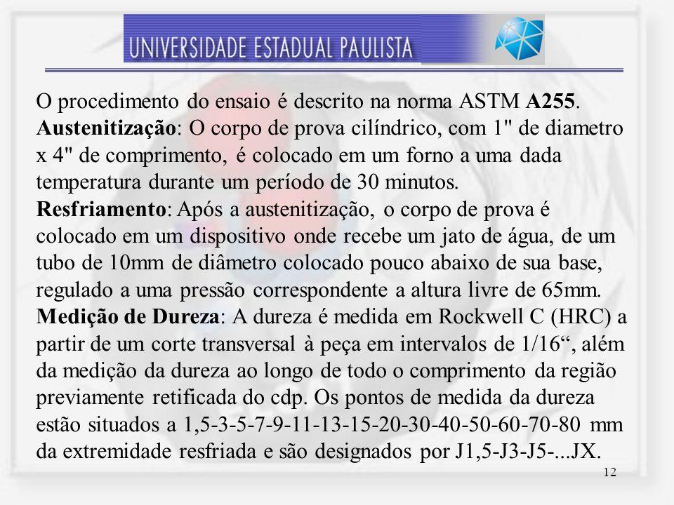 12 O procedimento do ensaio é descrito na norma ASTM A255. Austenitização: O corpo de prova cilíndrico, com 1