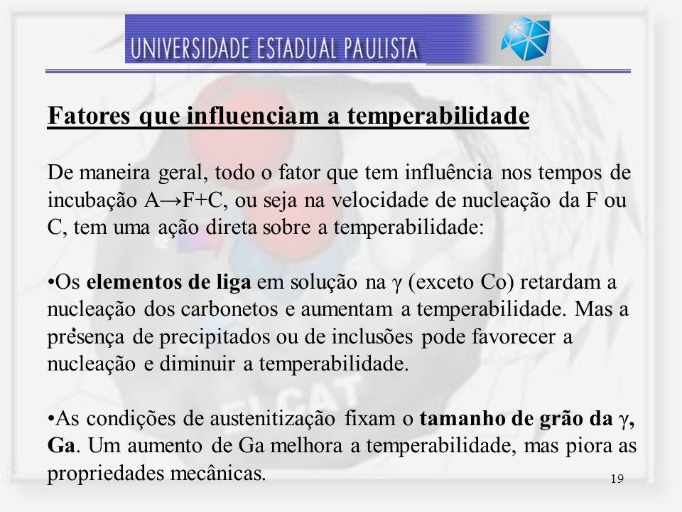 19 ٠ Fatores que influenciam a temperabilidade De maneira geral, todo o fator que tem influência nos tempos de incubação AF+C, ou seja na velocidade d