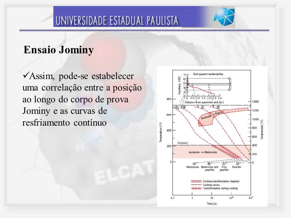 25 Assim, pode-se estabelecer uma correlação entre a posição ao longo do corpo de prova Jominy e as curvas de resfriamento contínuo Ensaio Jominy