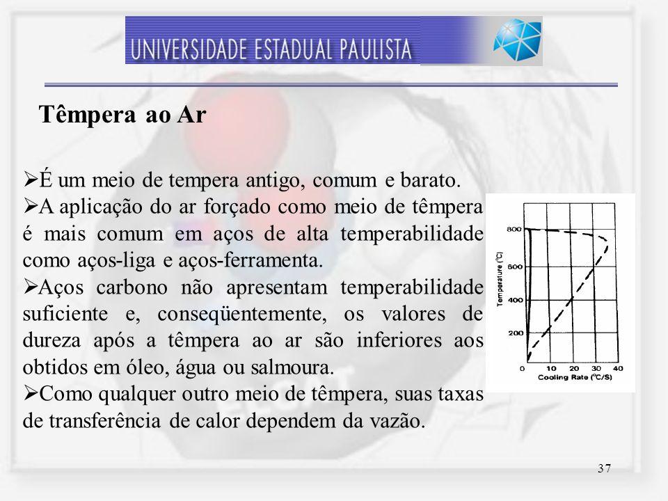 37 É um meio de tempera antigo, comum e barato. A aplicação do ar forçado como meio de têmpera é mais comum em aços de alta temperabilidade como aços-