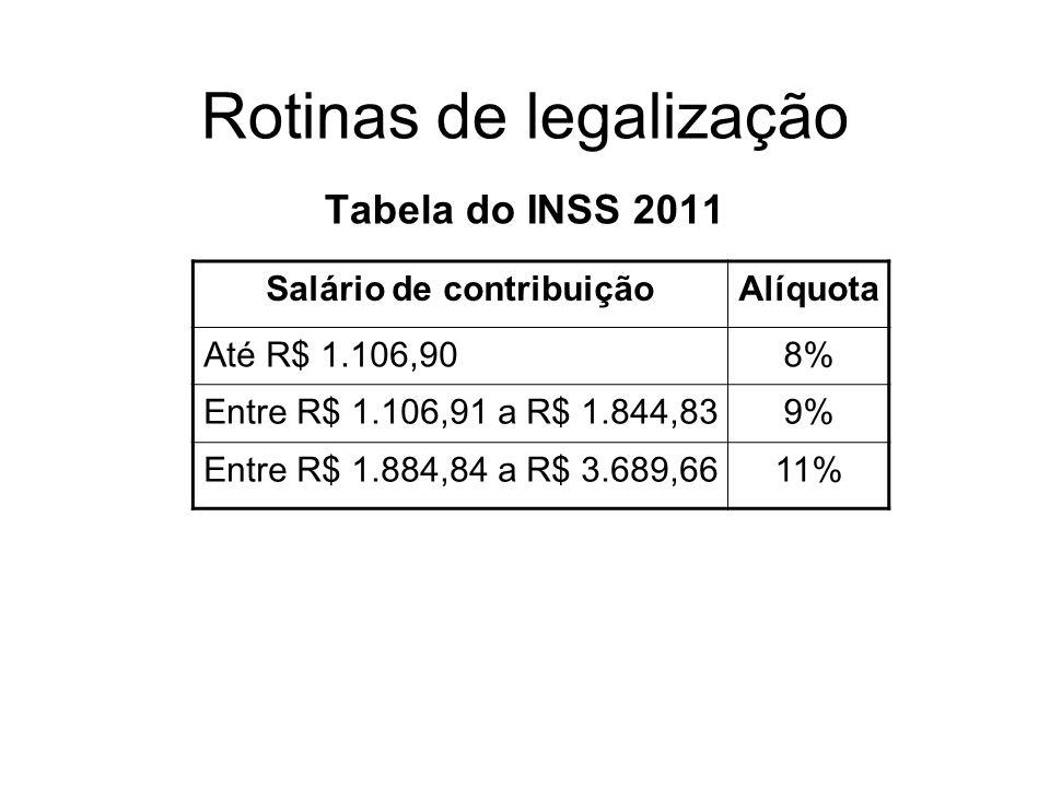 Rotinas de legalização Tabela do INSS 2011 Salário de contribuiçãoAlíquota Até R$ 1.106,908% Entre R$ 1.106,91 a R$ 1.844,839% Entre R$ 1.884,84 a R$