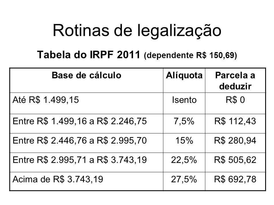 Rotinas de legalização Tabela do IRPF 2011 (dependente R$ 150,69) Base de cálculoAlíquotaParcela a deduzir Até R$ 1.499,15IsentoR$ 0 Entre R$ 1.499,16