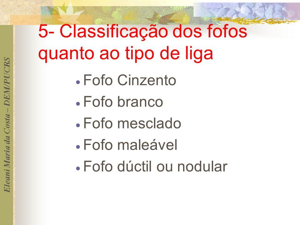 Eleani Maria da Costa – DEM/PUCRS 5- Classificação dos fofos quanto ao tipo de liga Fofo Cinzento Fofo branco Fofo mesclado Fofo maleável Fofo dúctil
