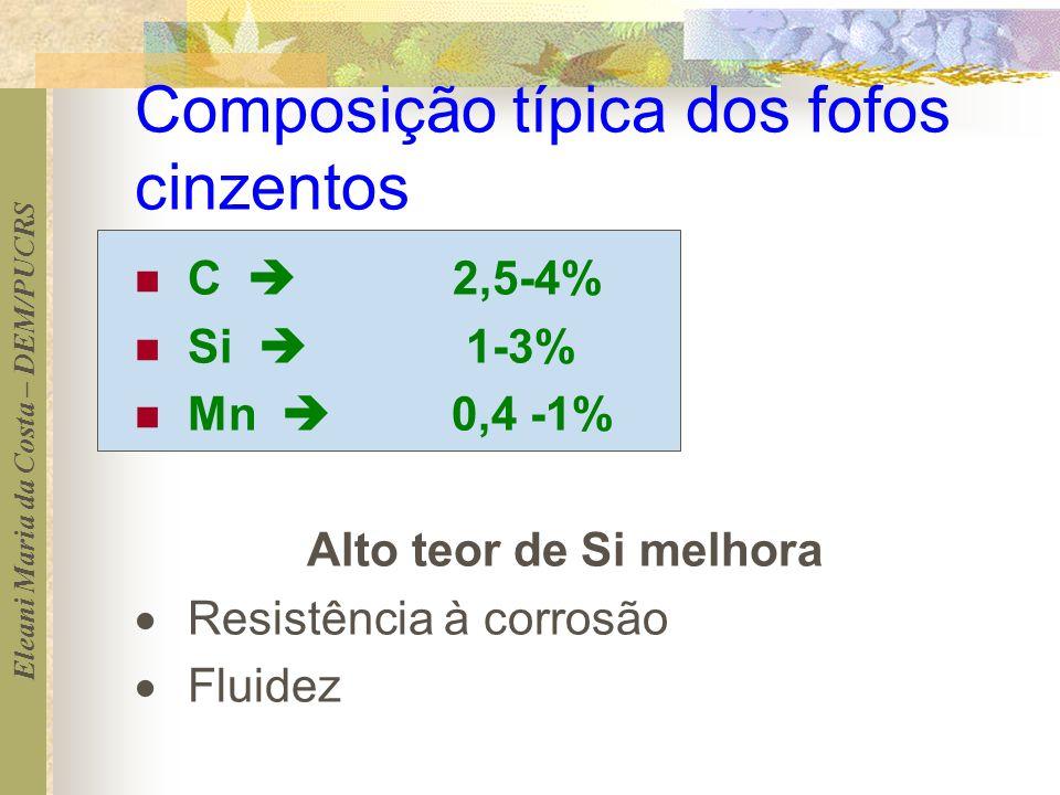 Eleani Maria da Costa – DEM/PUCRS Composição típica dos fofos cinzentos C 2,5-4% Si 1-3% Mn 0,4 -1% Alto teor de Si melhora Resistência à corrosão Flu