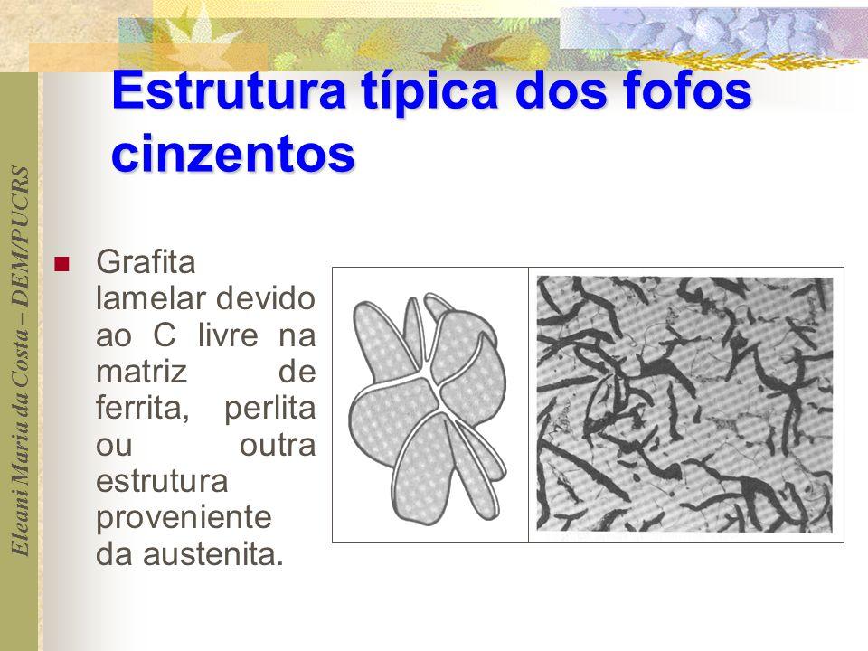 Eleani Maria da Costa – DEM/PUCRS Estrutura típica dos fofos cinzentos Grafita lamelar devido ao C livre na matriz de ferrita, perlita ou outra estrut