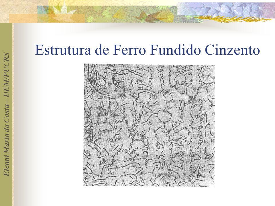 Eleani Maria da Costa – DEM/PUCRS Estrutura de Ferro Fundido Cinzento