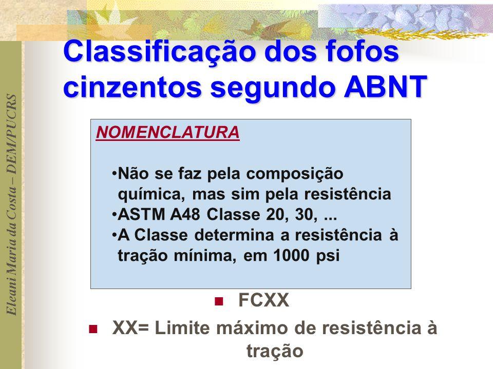 Eleani Maria da Costa – DEM/PUCRS Classificação dos fofos cinzentos segundo ABNT FCXX XX= Limite máximo de resistência à tração NOMENCLATURA Não se fa