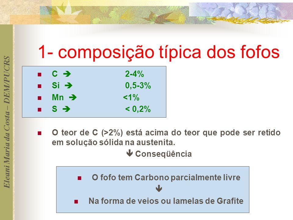 Eleani Maria da Costa – DEM/PUCRS 1- composição típica dos fofos C 2-4% Si 0,5-3% Mn <1% S < 0,2% O teor de C (>2%) está acima do teor que pode ser re
