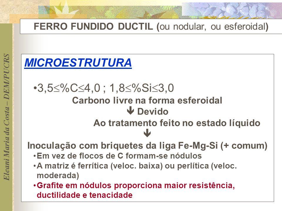 Eleani Maria da Costa – DEM/PUCRS FERRO FUNDIDO DUCTIL (ou nodular, ou esferoidal) MICROESTRUTURA 3,5 %C 4,0 ; 1,8 %Si 3,0 Carbono livre na forma esfe
