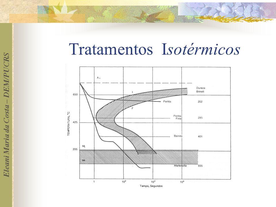 Eleani Maria da Costa – DEM/PUCRS Tratamentos Isotérmicos
