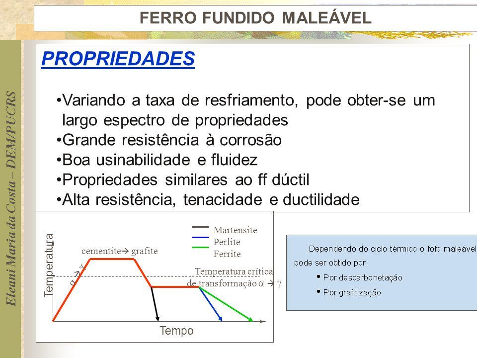 Eleani Maria da Costa – DEM/PUCRS FERRO FUNDIDO MALEÁVEL PROPRIEDADES Variando a taxa de resfriamento, pode obter-se um largo espectro de propriedades