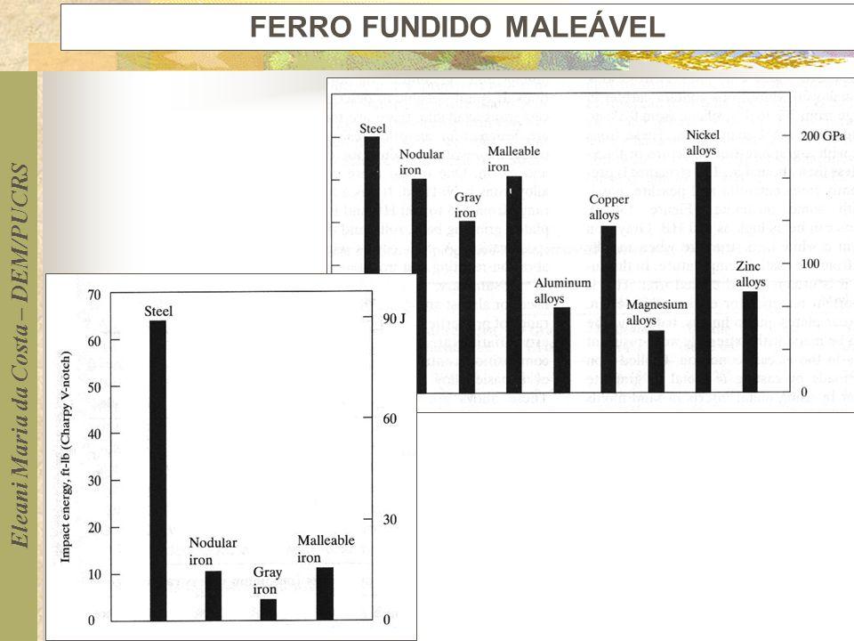 Eleani Maria da Costa – DEM/PUCRS FERRO FUNDIDO MALEÁVEL