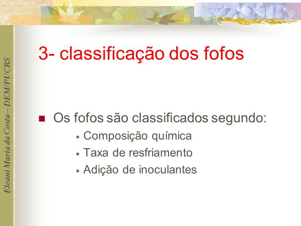 Eleani Maria da Costa – DEM/PUCRS 3- classificação dos fofos Os fofos são classificados segundo: Composição química Taxa de resfriamento Adição de ino