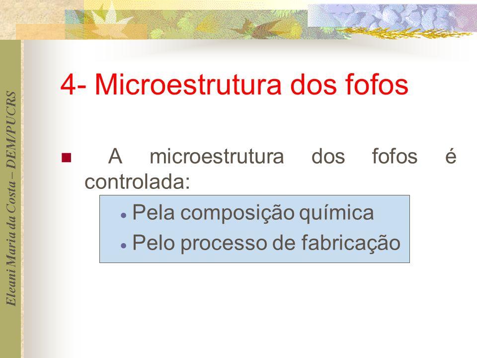 Eleani Maria da Costa – DEM/PUCRS 4- Microestrutura dos fofos A microestrutura dos fofos é controlada: Pela composição química Pelo processo de fabric