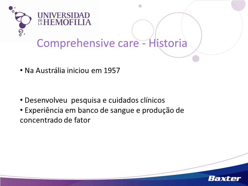 Na Austrália iniciou em 1957 Desenvolveu pesquisa e cuidados clínicos Experiência em banco de sangue e produção de concentrado de fator Comprehensive