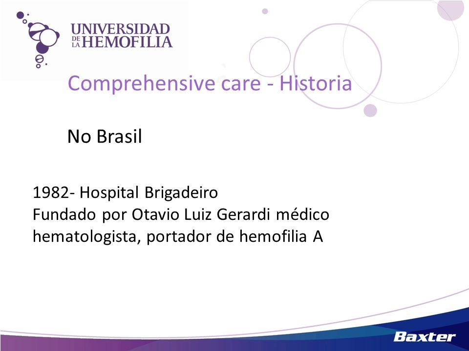No Brasil 1982- Hospital Brigadeiro Fundado por Otavio Luiz Gerardi médico hematologista, portador de hemofilia A Comprehensive care - Historia