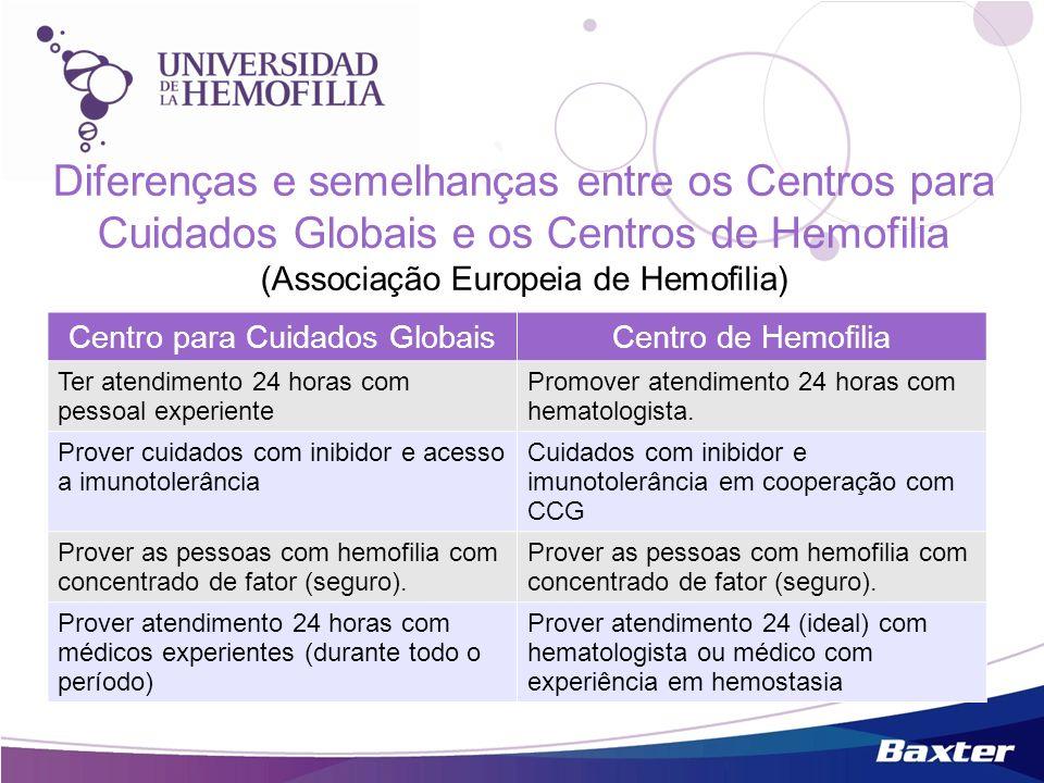 Centro para Cuidados GlobaisCentro de Hemofilia Ter atendimento 24 horas com pessoal experiente Promover atendimento 24 horas com hematologista. Prove