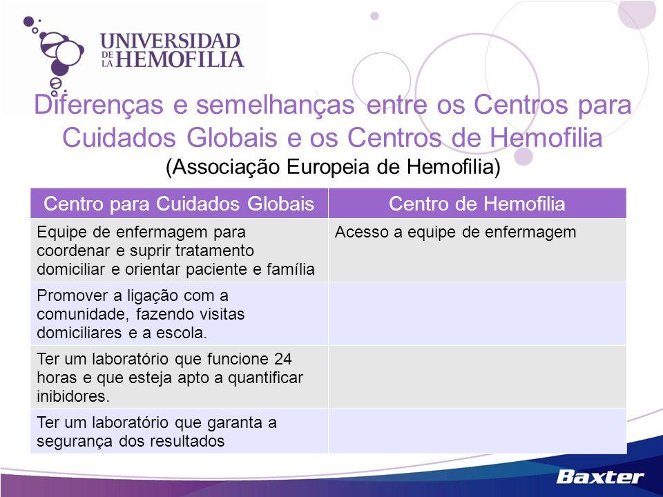 Centro para Cuidados GlobaisCentro de Hemofilia Equipe de enfermagem para coordenar e suprir tratamento domiciliar e orientar paciente e família Acess