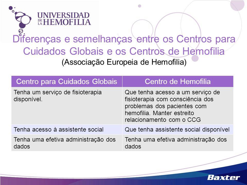Centro para Cuidados GlobaisCentro de Hemofilia Tenha um serviço de fisioterapia disponível. Que tenha acesso a um serviço de fisioterapia com consciê