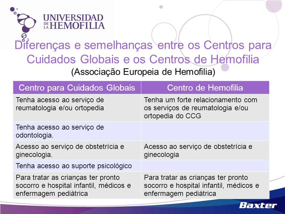 Centro para Cuidados GlobaisCentro de Hemofilia Tenha acesso ao serviço de reumatologia e/ou ortopedia Tenha um forte relacionamento com os serviços d