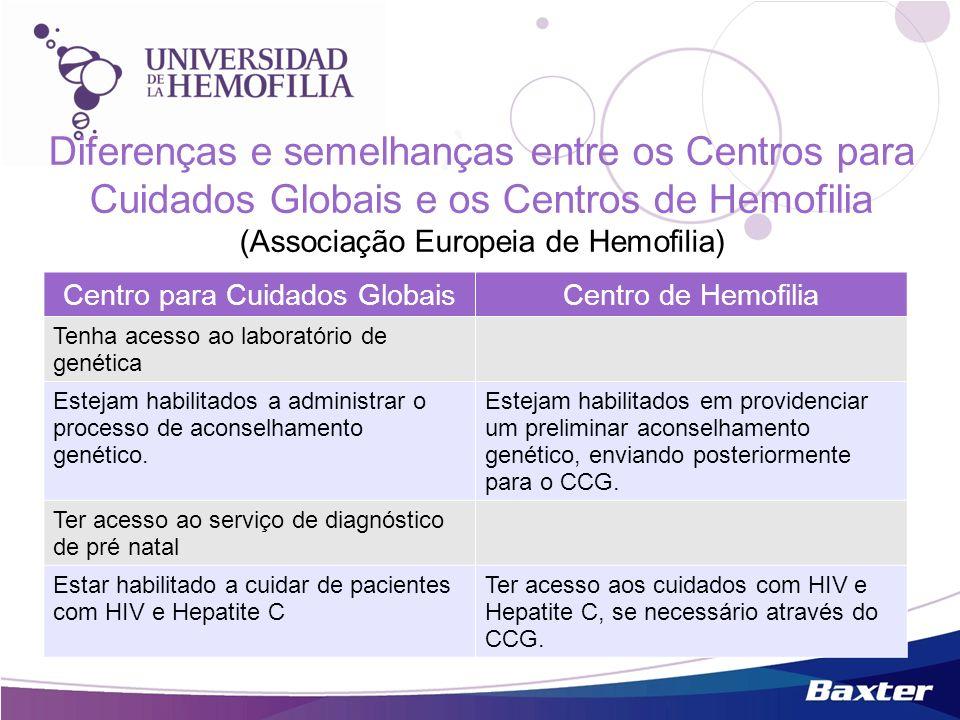 Centro para Cuidados GlobaisCentro de Hemofilia Tenha acesso ao laboratório de genética Estejam habilitados a administrar o processo de aconselhamento