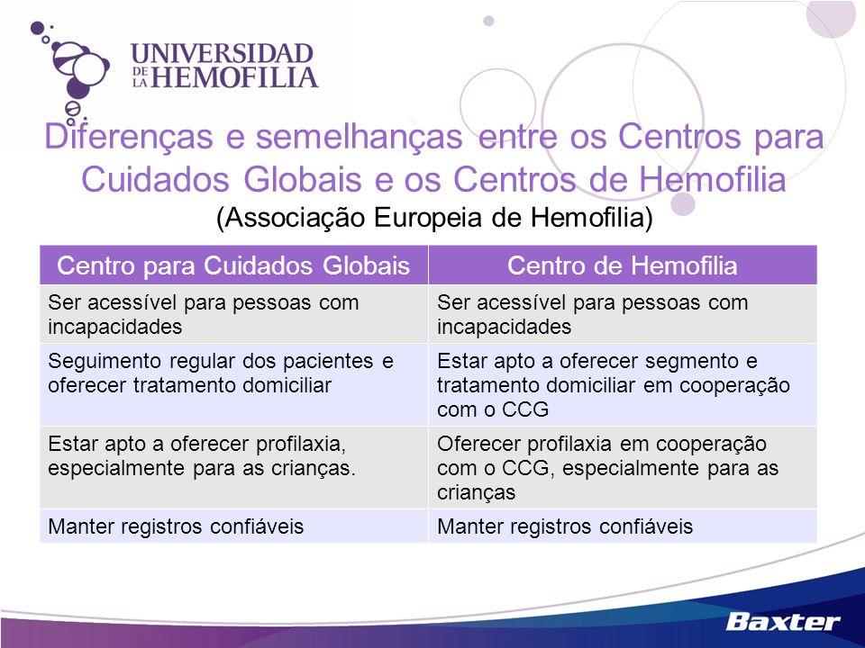 Centro para Cuidados GlobaisCentro de Hemofilia Ser acessível para pessoas com incapacidades Seguimento regular dos pacientes e oferecer tratamento do