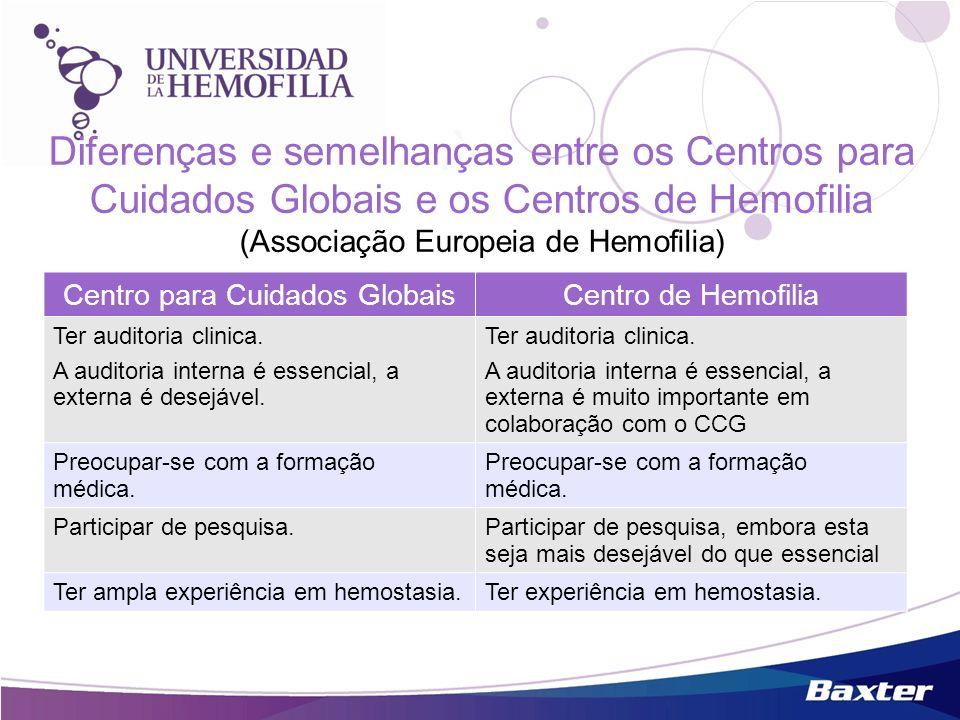 Centro para Cuidados GlobaisCentro de Hemofilia Ter auditoria clinica. A auditoria interna é essencial, a externa é desejável. Ter auditoria clinica.