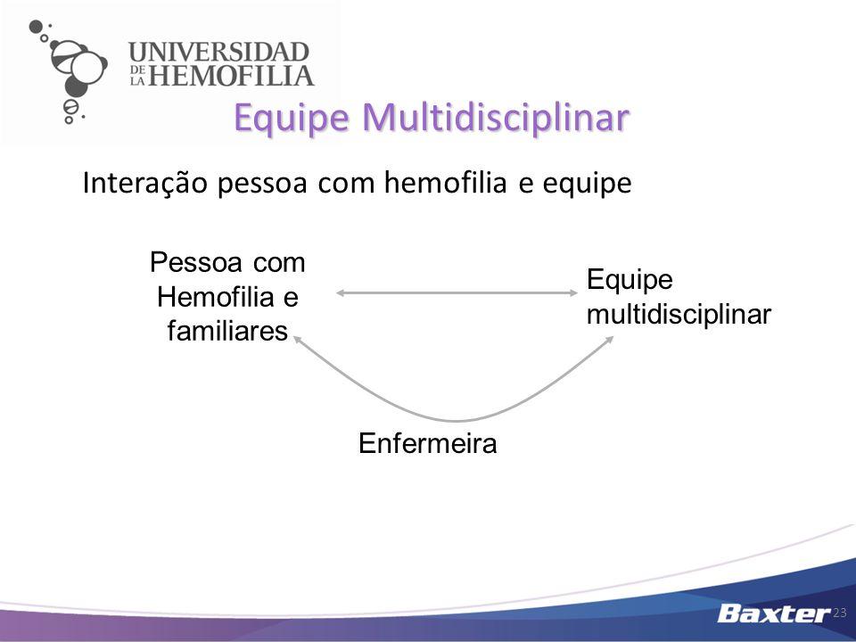 Equipe Multidisciplinar Equipe multidisciplinar Pessoa com Hemofilia e familiares Enfermeira Interação pessoa com hemofilia e equipe 23