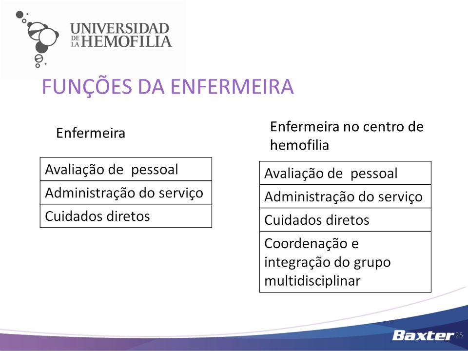 Enfermeira Enfermeira no centro de hemofilia 25 FUNÇÕES DA ENFERMEIRA
