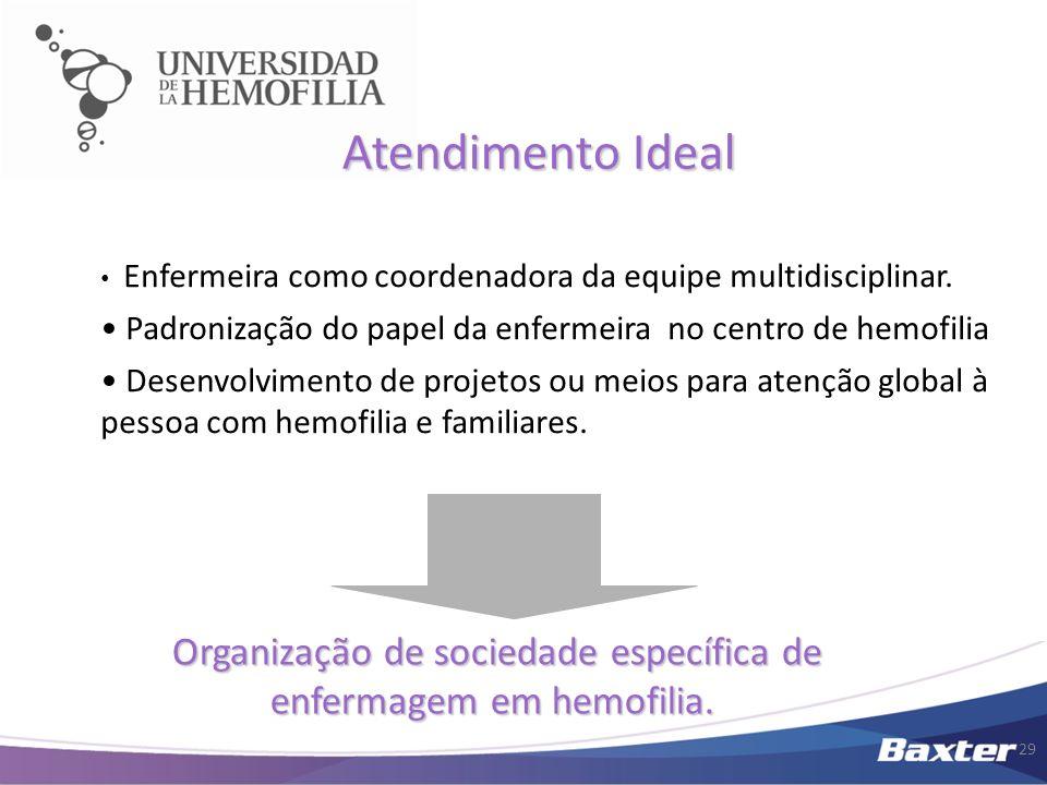 Atendimento Ideal Atendimento Ideal Enfermeira como coordenadora da equipe multidisciplinar. Padronização do papel da enfermeira no centro de hemofili