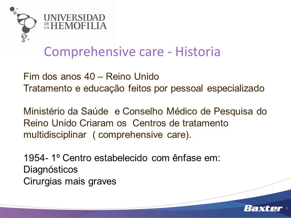 4 Comprehensive care - Historia Fim dos anos 40 – Reino Unido Tratamento e educação feitos por pessoal especializado Ministério da Saúde e Conselho Mé