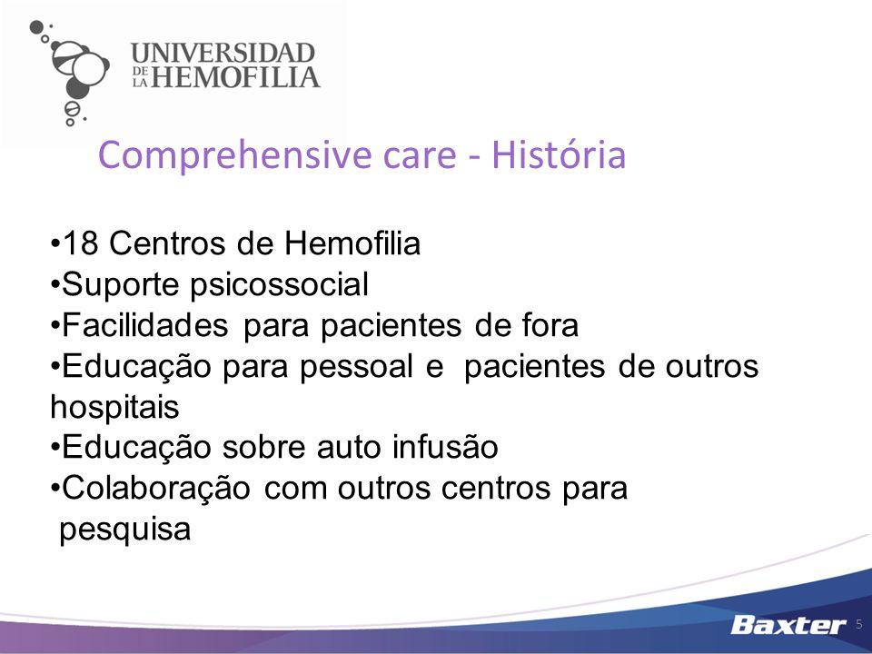 5 Comprehensive care - História 18 Centros de Hemofilia Suporte psicossocial Facilidades para pacientes de fora Educação para pessoal e pacientes de o